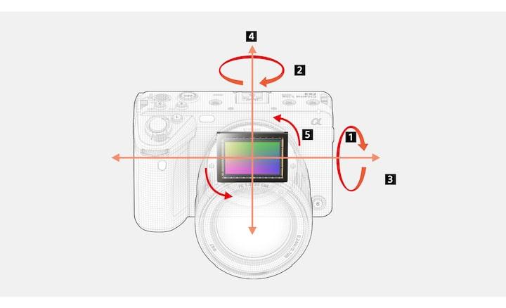 Imagen de la estructura del sistema de estabilización de imagen óptico de 5 ejes integrado