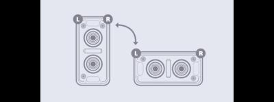 Configuración bidireccional