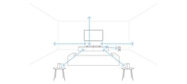 Diagrama de cómo la HT-A5000 mide de forma inteligente la posición de los altavoces y optimiza el sonido para la estancia