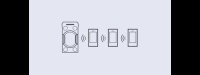 Ilustración de la conexión de varios dispositivos
