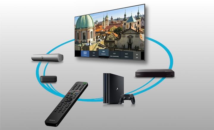 Imagen que muestra cómo se pueden controlar todos los dispositivos conectados con un solo mando a distancia inteligente