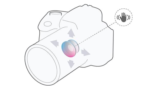 SteadyShot óptico