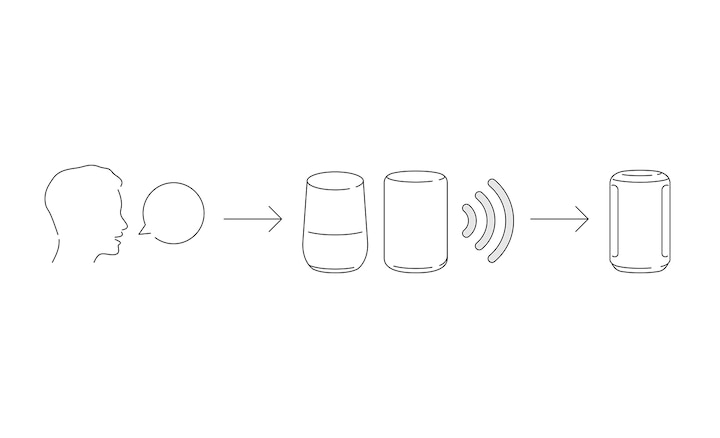 Ilustración del control por voz