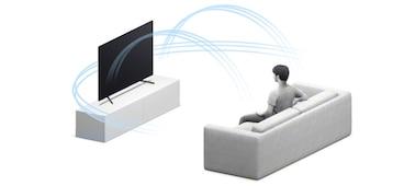 Detalle del sonido multidimensional con la conversión a Surround 3D