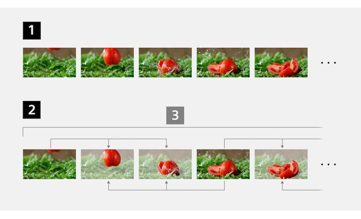 Imágenes de las estructuras de archivos de All-intra, Long GOP y Grupo de imágenes